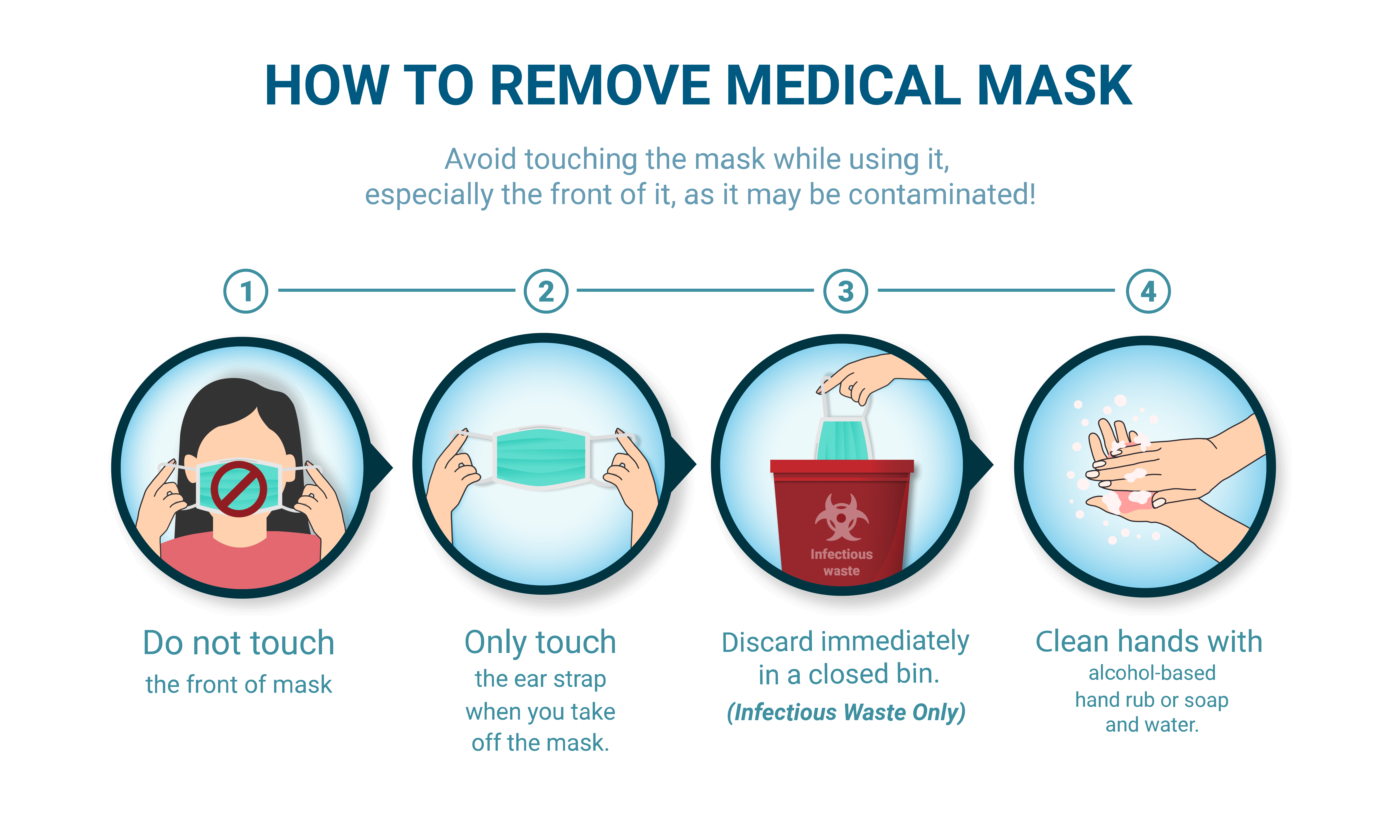 How to remove a medical mask