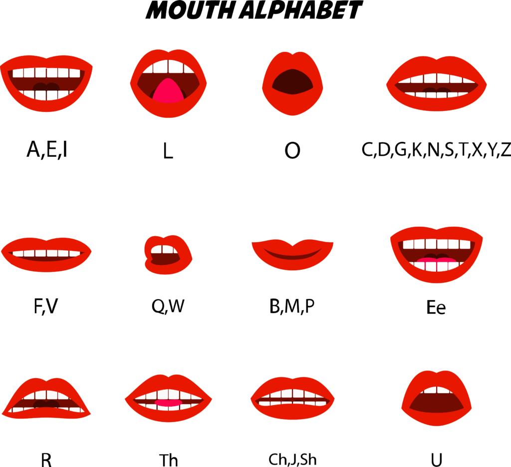 Mouth alphabet and body langauge