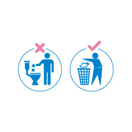 Contiplan is suitable for disposal in sanitary waste bins and general household bins. Not suitable for flushing or recycling.