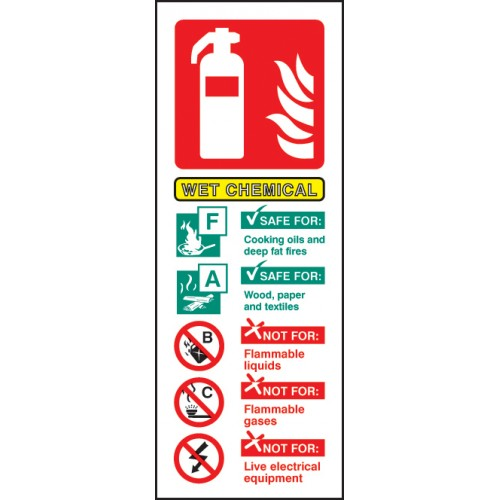 Wet Chemical Fire Extinguisher Identification Safety Sign