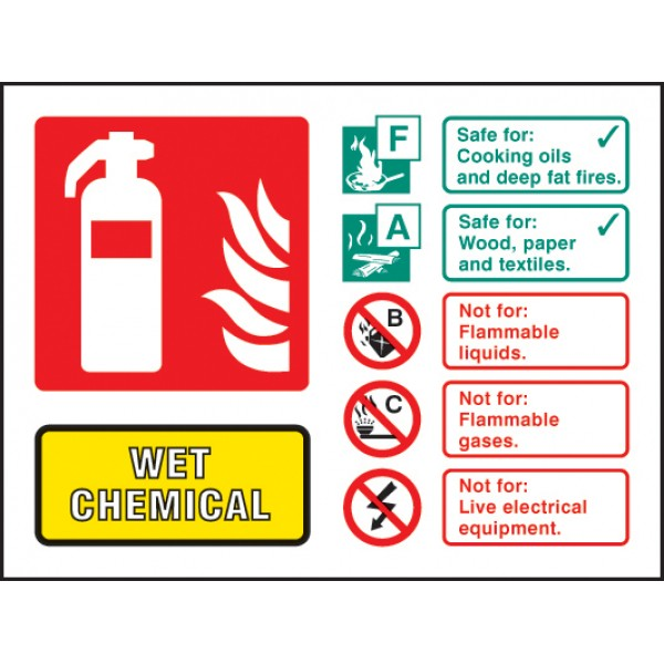 Image of a Wet Chemical Fire Extinguisher ID Sign