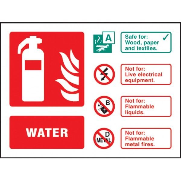 Image of a Water Fire Extinguisher ID Sign
