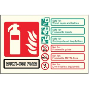 Image of a Foam Fire Extinguisher ID Sign