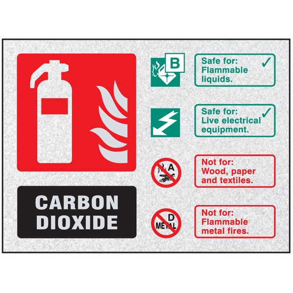 Image of a CO2 Fire Extinguisher ID Sign